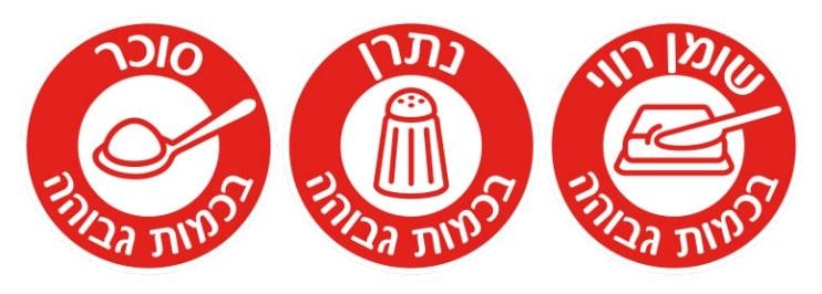 """סימון תווית אדומה לפי ת""""י 1145"""